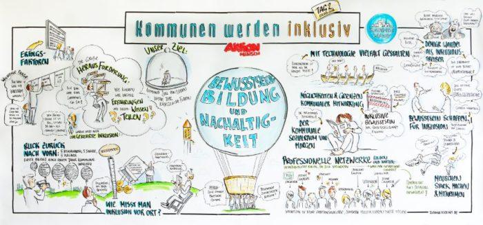 Zeichnung zur Tagung Kommunen werden inklusiv